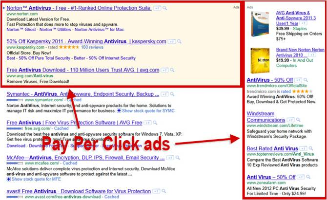 Make Money From Google Pay Per Click Ads - Blog Masters