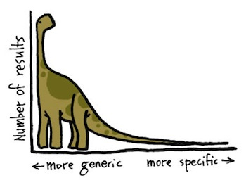 how-to-choose-long-tail-keywords